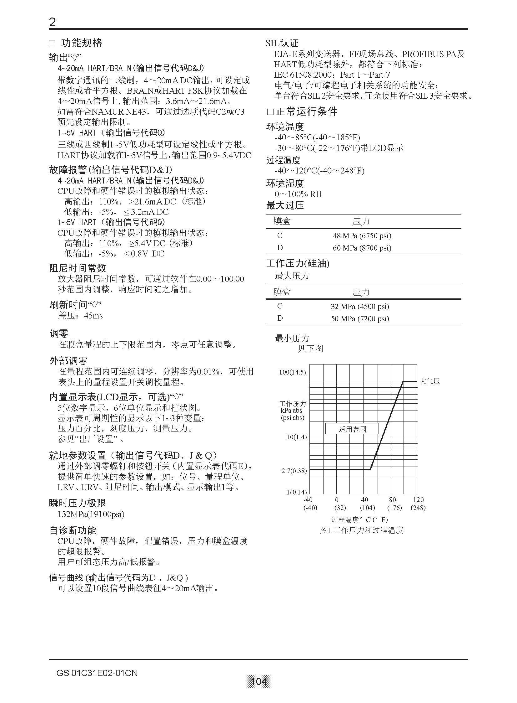 EJA E选型样本20151207_页面_110.jpg